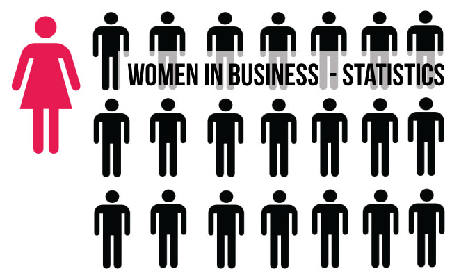 Samantha Acton: Women in Business, There Should Be More of Us
