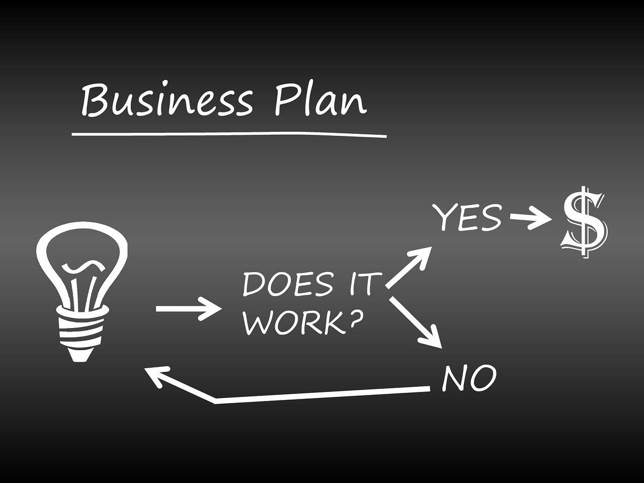 Business owner or Franchisee, which one will be better for you?